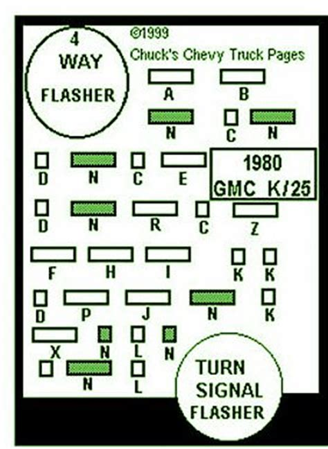 1983 Chevy Deluxe K 25 Fuse Box Diagram Circuit Wiring