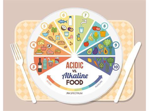 ph alimenti dieta alcalina alimenti acidi acidificanti e alcalini