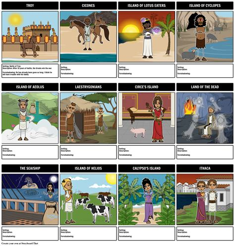 themes in book 10 of the odyssey the odyssey by homer and the hero s journey monomyth
