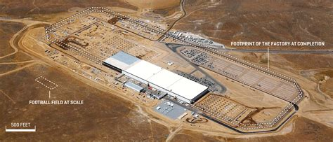 elon musk factory how elon musk is rethinking the factory with the tesla