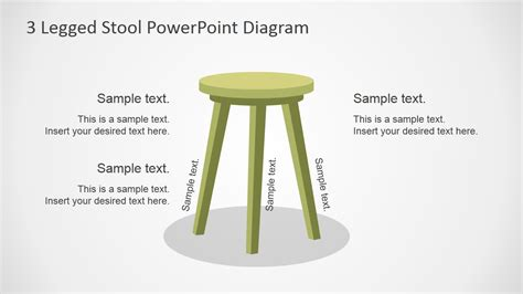 What Is The Three Legged Stool by 3 Legged Stool Powerpoint Diagram Slidemodel