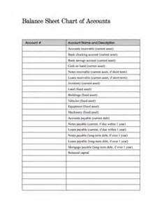 Chart Of Accounts Template by Chart Of Accounts Template Sle Chart Of Accounts For