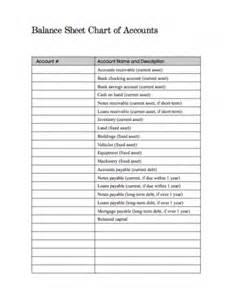 chart of accounts template chart of accounts template sle chart of accounts for