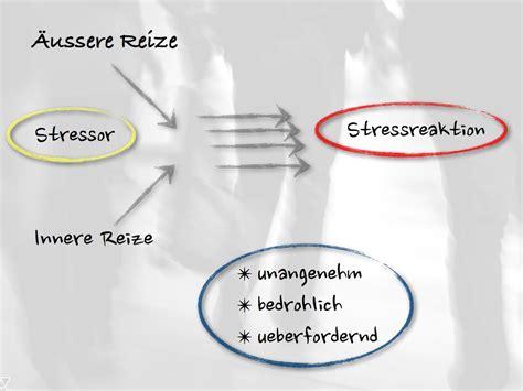 Stress Mbsr Interpersonal Mindfulness