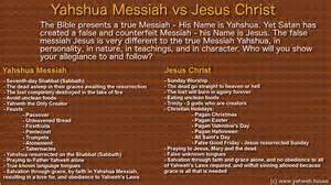 what is the messiah s true name yahweh s house ministries