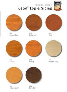 sikkens stain colors sikkens log siding in sikkens exterior at log home store