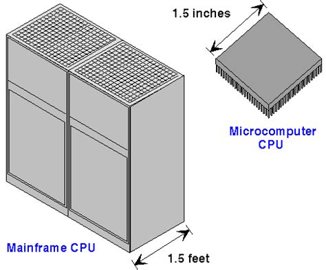 ram meaning inputer cpu definition from pc magazine encyclopedia