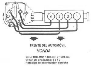 honda orden de encendido firing order vehiculos 1987