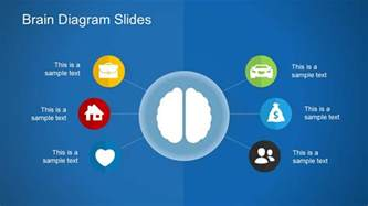 free slideshow template free brain diagram slides