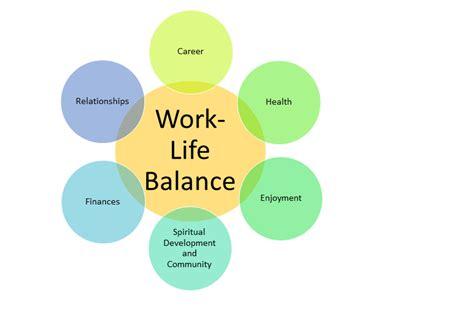 work life balance model work life balance managersdoor com