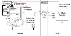 Electric Brake System Pdf News Redarc Electronics