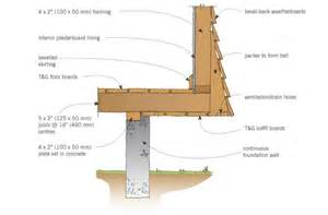 Bow Window Construction Detail figure 4 detail of cantilevered corner bay window with