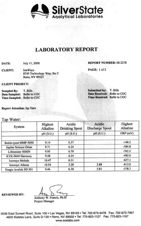 Letter Informing Patient Of Lab Results related keywords suggestions for lab test results