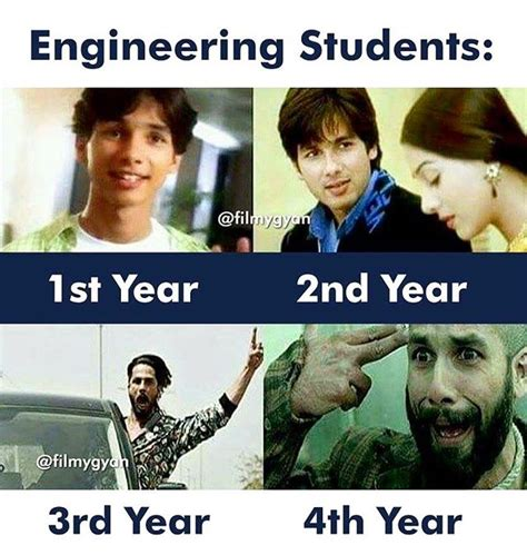 Student Meme - student memes best collection of funny student picture mastimaster com