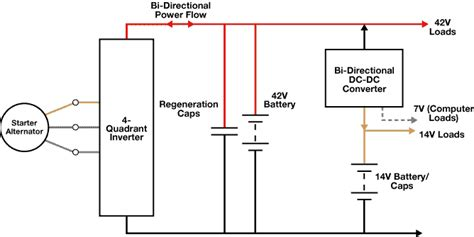 ultra capacitor in parallel with battery electronic starter alternators power hybrid vehicles edn