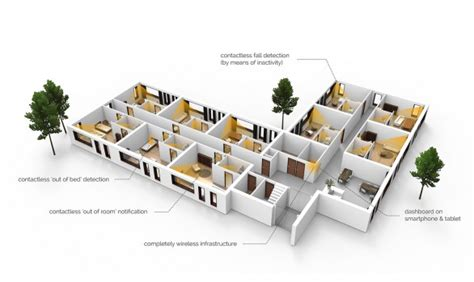 product layout explanation home ruben meeldijk