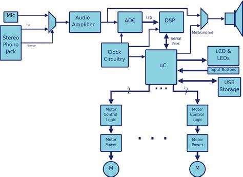 electric guitar tuner diagram wiring diagram schemes