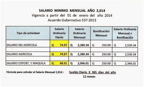 nuevo salario minimo para agosto 2016 nuestravenezuelacom nuevo salario m 237 nimo vigente en guatemala para el a 241 o