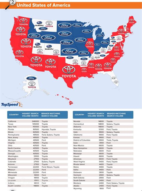 toyota company in usa which car company gets googled the most in the united