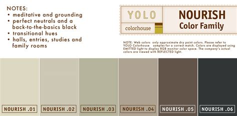 inspired eggshell interior paint nourish 05 quart house paint