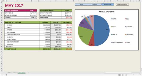 Excel Budget Spreadsheets by Free Budget Template For Excel Savvy Spreadsheets