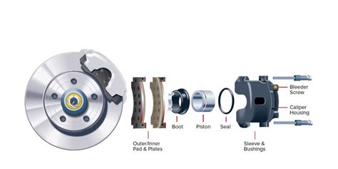 What Is A Brake Caliper by Brakes Services Maidstone Repairs Replacement Dave