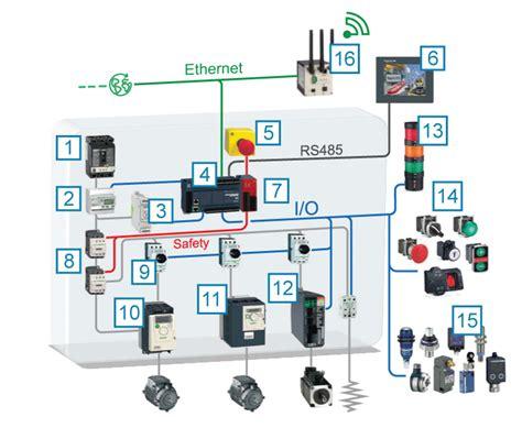Timer Panasonic By Erpan Electric schneider elmekon