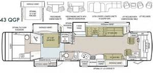 Motorhome Plans by Motorhome Floor Plans Submited Images Pic2fly