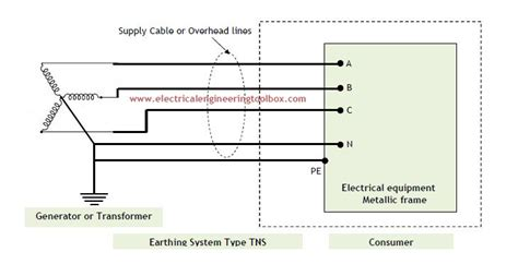 types of electrical systems gallery electrical