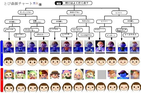 animal crossing new leaf hairstyles acnl on pinterest animal crossing qr codes and animal