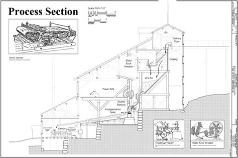 section 8 process hard rock mining bodie com