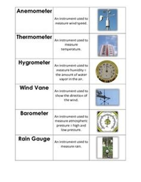 Weather Tools Worksheet by Weather Station Barometer Thermometer Hygrometer In A Oak