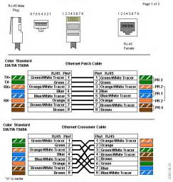 pin eia t568b wiring diagram on