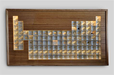 Periodic Table Of Wood by Smt Metalle Wimmer Webshop