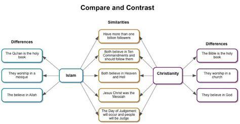 Kaos Religi Islamic Quote 1 Tx pagan gods and jesus myth debunked page 15