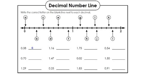printable number line showing tenths tenths and hundredths worksheets activity shelter
