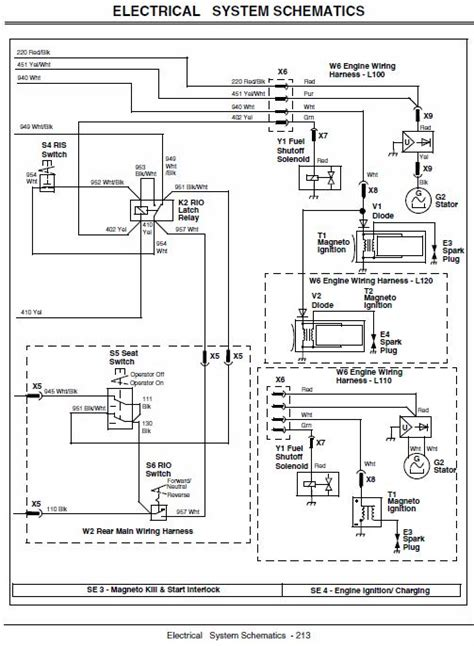 110 deere wiring diagram 110 get free image about