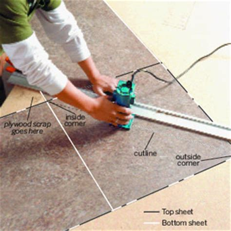 How To Build A Laminate Countertop by How To Miter Corners In A Laminate Countertop Kitchen