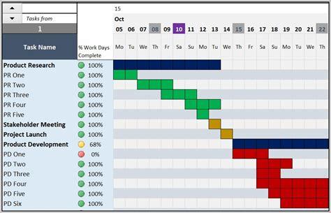 basic gantt chart template gantt chart template basic template resume exles
