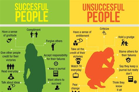 to success from a completely unsuccessful person books the difference between successful and unsuccessful