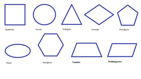 figuras geometricas con nombres y caracteristicas m 225 s de 25 ideas incre 237 bles sobre figuras geometricas