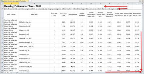 Sle Of Excel Spreadsheet With Data by Sle Excel Spreadsheet Data Sales Buff