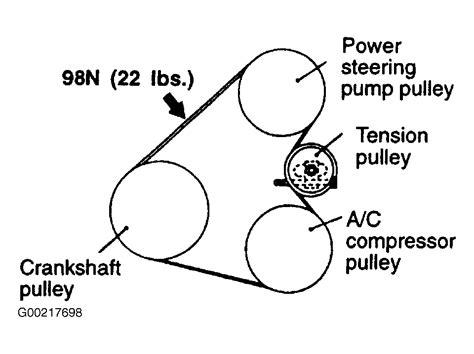 how to change alternator belt mitsubishi eclipse 00 05 2000 mitsubishi galant serpentine belt routing and timing belt diagrams