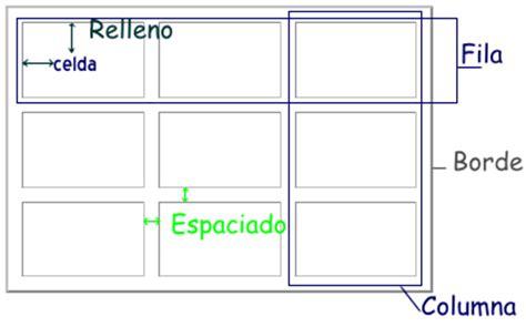 imágenes en tablas latex curso de nvu kompozer