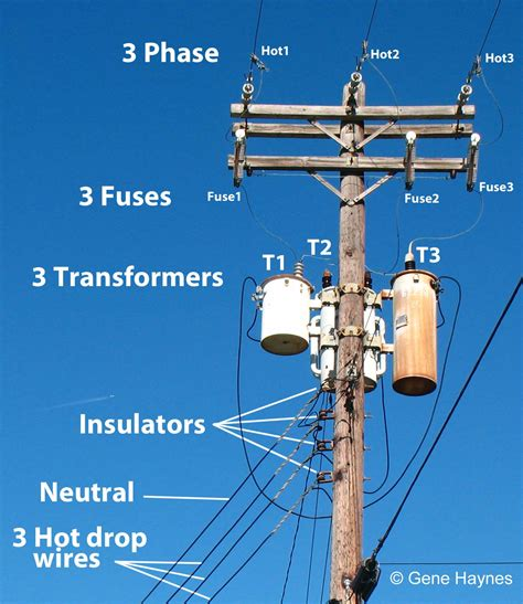 what is 3 phase electric