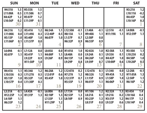 Coast Journal Calendar Toj S Tide Info Outdoors Journal