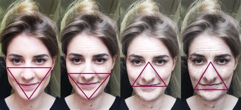 Which Face Shape Ages The Best | which face shape ages the best which face shape ages the