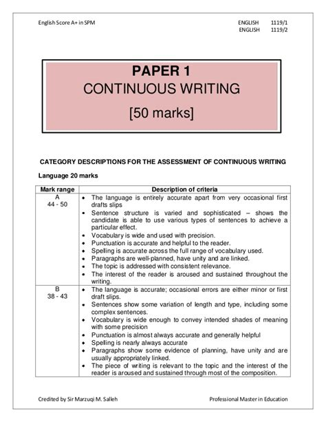 discursive essay layout higher bbc bitesize discursive essay higher
