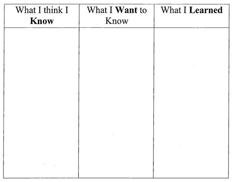 printable kwl chart tuesday tips kwl exercise new haven reads tuesday tips