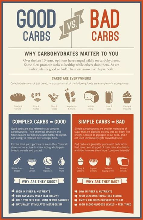carbohydrates versus calories carbs vs bad carbs health tips in pics